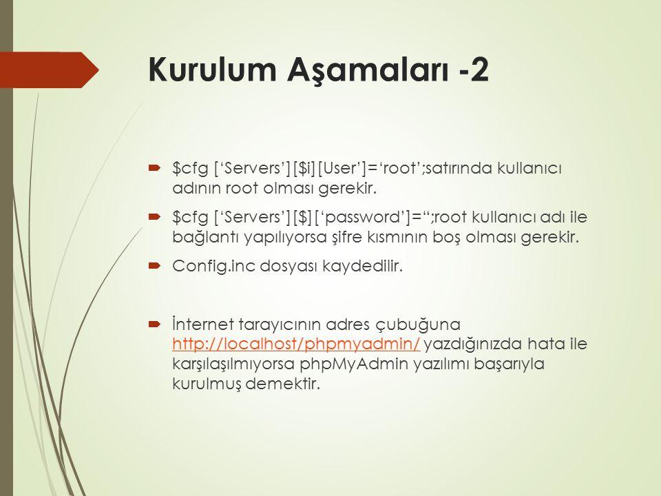 Kurulum Aşamaları -2 $cfg ['Servers'][$i][User']='root';satırında kullanıcı adının root olması gerekir.